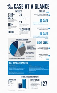 NCAA_Infographic_FINAL copy