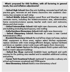 OSD improvements
