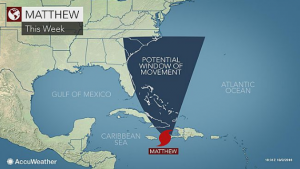 Hurricane Matthew 2016 path
